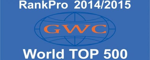Свфу вошел в топ 500 лучших вузов мира