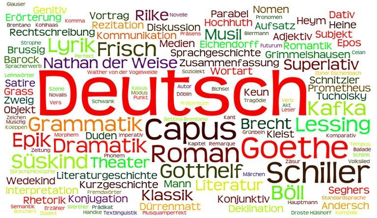 Объявления о знакомстве на немецком языке